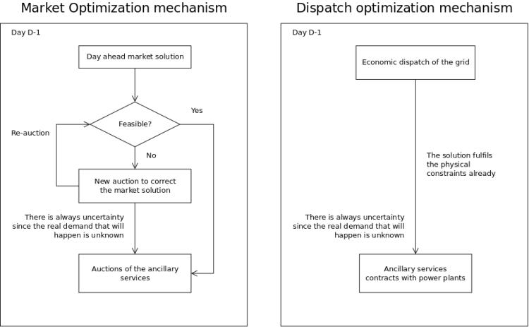 Market_mechanisms.png